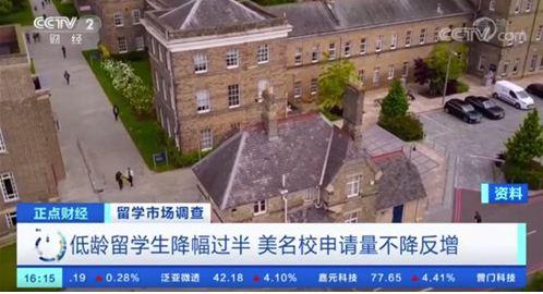 哈佛暴涨57%:中国赴美名校申请量为什么暴增?